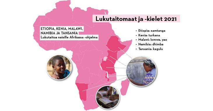 Lukutaitoa naisille Afrikassa -hankkeen maat 2021